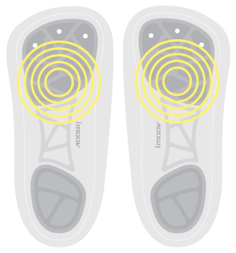 vibro orthotics insoles shoe inserts